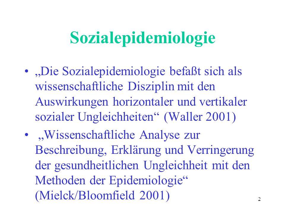 Sozialepidemiologie