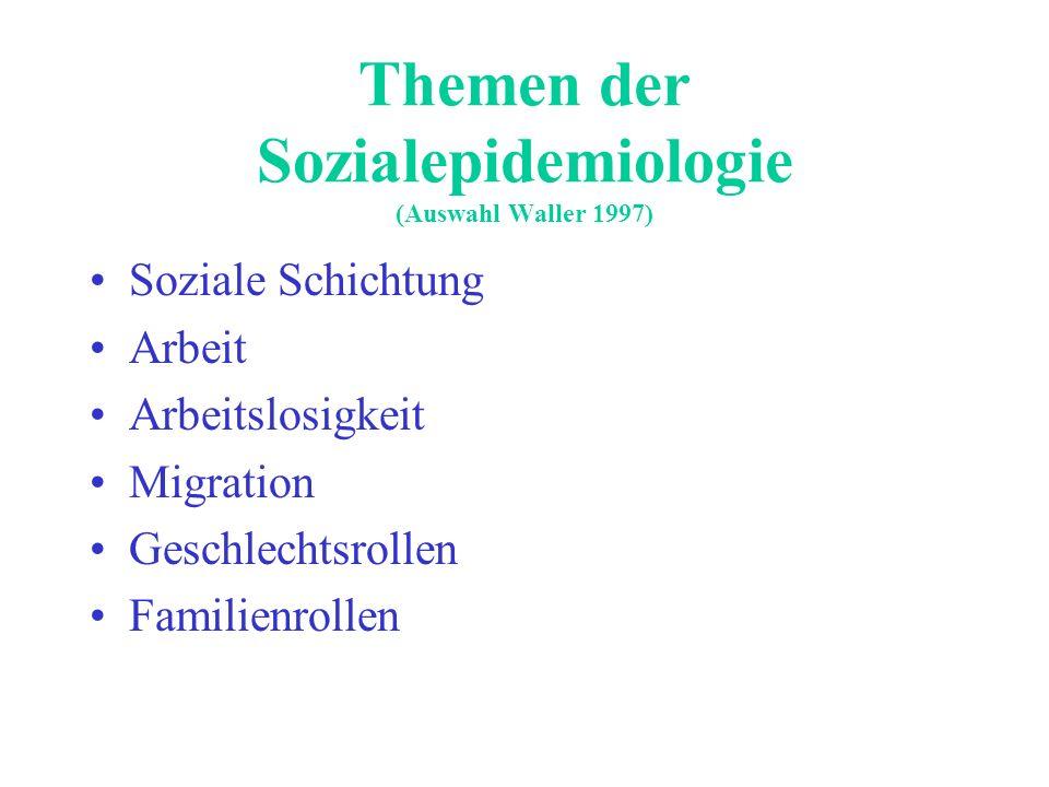 Themen der Sozialepidemiologie (Auswahl Waller 1997)