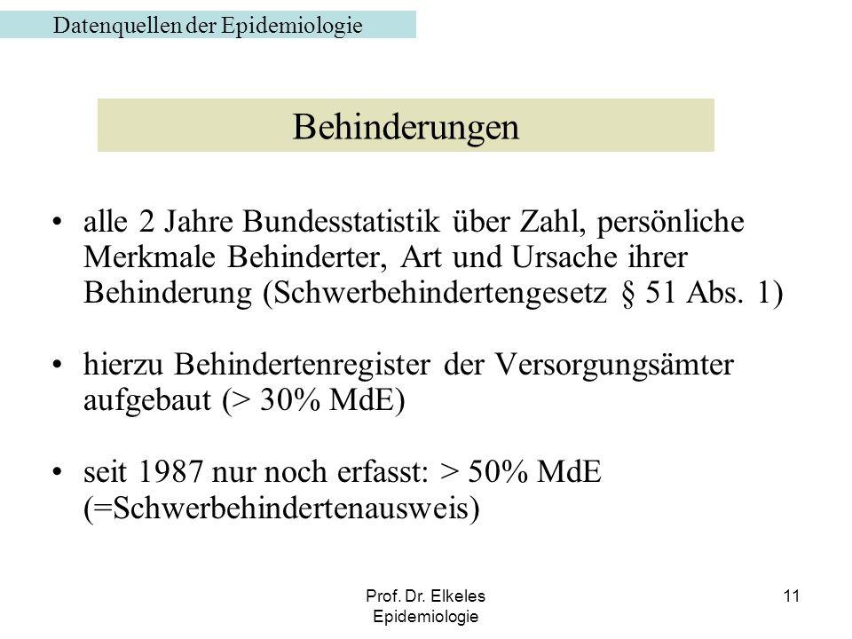 Datenquellen der Epidemiologie