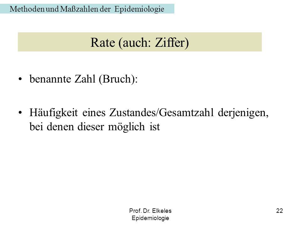 Rate (auch: Ziffer) benannte Zahl (Bruch):