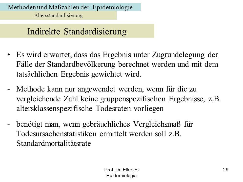 Indirekte Standardisierung