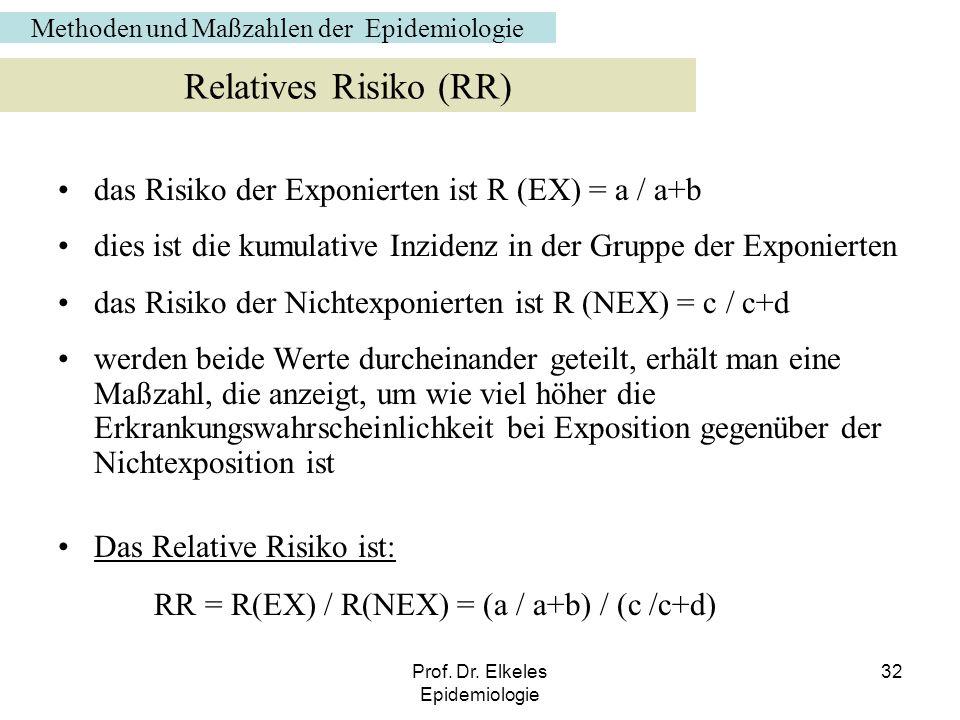 Relatives Risiko (RR) das Risiko der Exponierten ist R (EX) = a / a+b