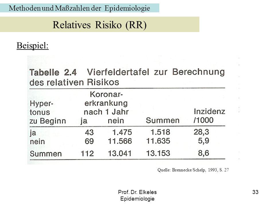 Relatives Risiko (RR) Beispiel: