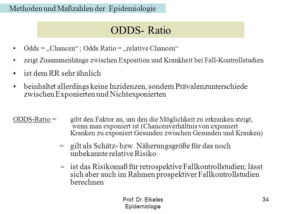 ODDS- Ratio Methoden und Maßzahlen der Epidemiologie