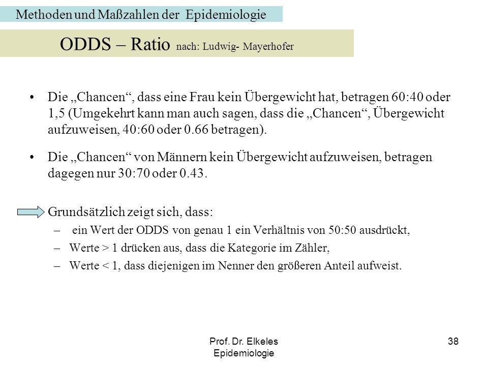 ODDS – Ratio nach: Ludwig- Mayerhofer