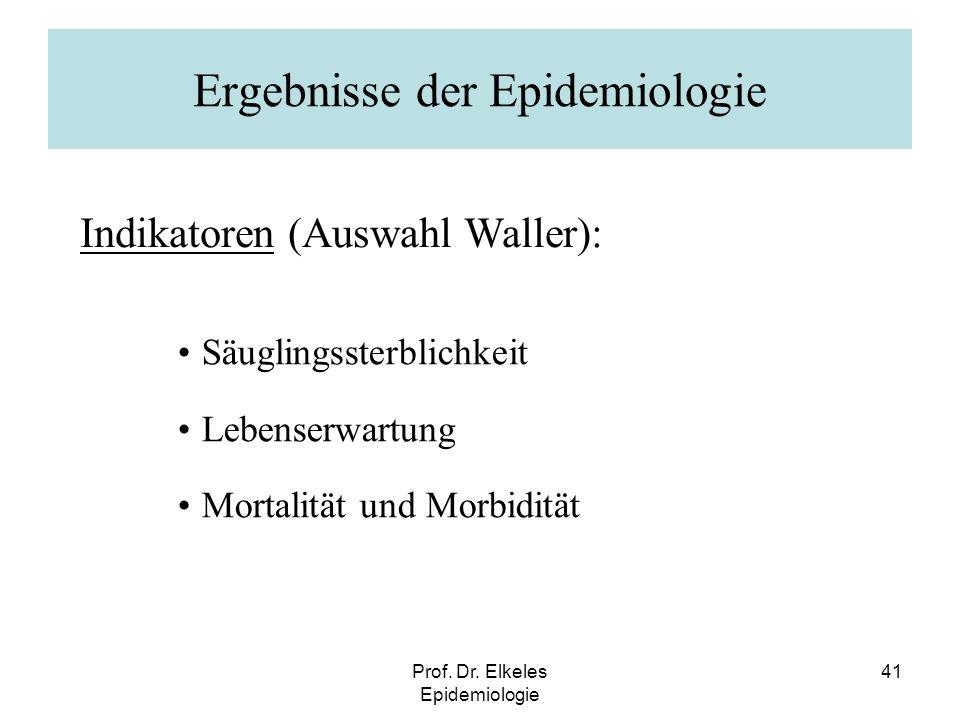 Ergebnisse der Epidemiologie