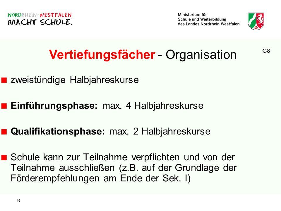 Vertiefungsfächer - Organisation