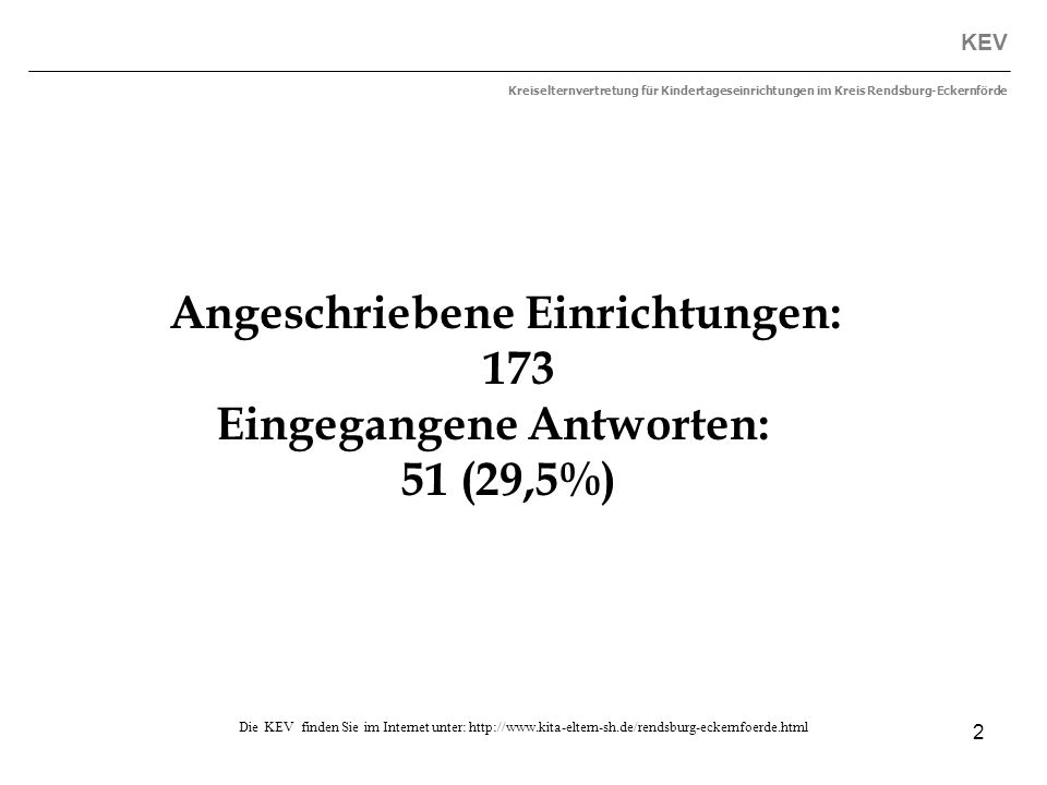 Angeschriebene Einrichtungen: 173 Eingegangene Antworten: 51 (29,5%)
