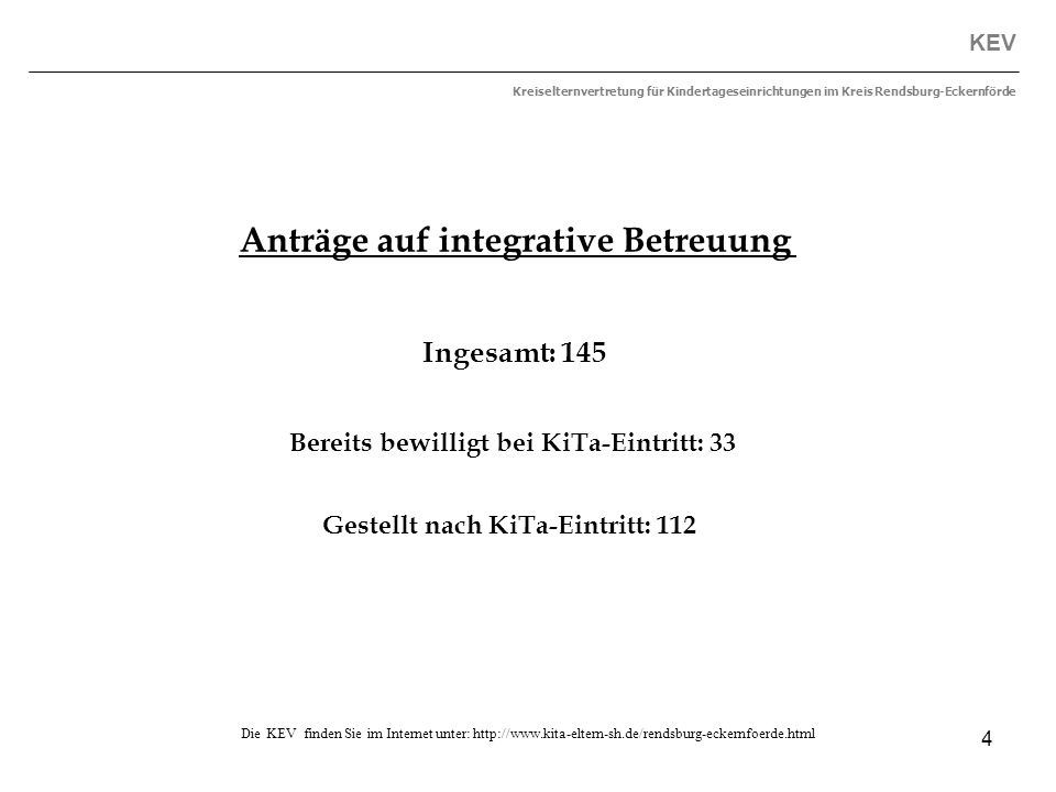 Anträge auf integrative Betreuung