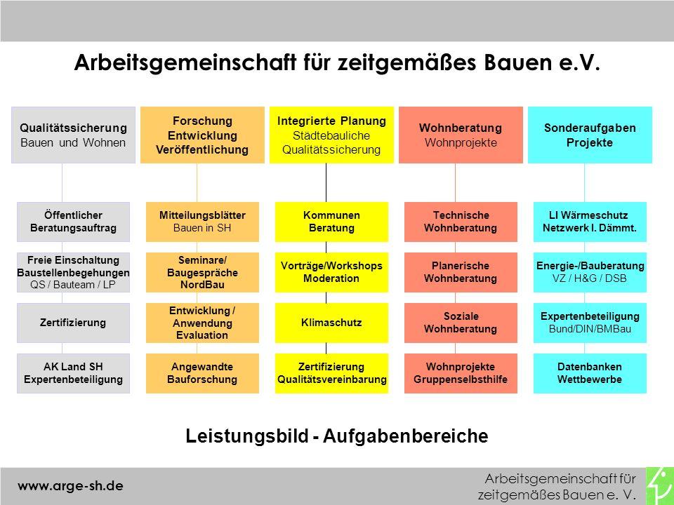 Arbeitsgemeinschaft für zeitgemäßes Bauen e.V.