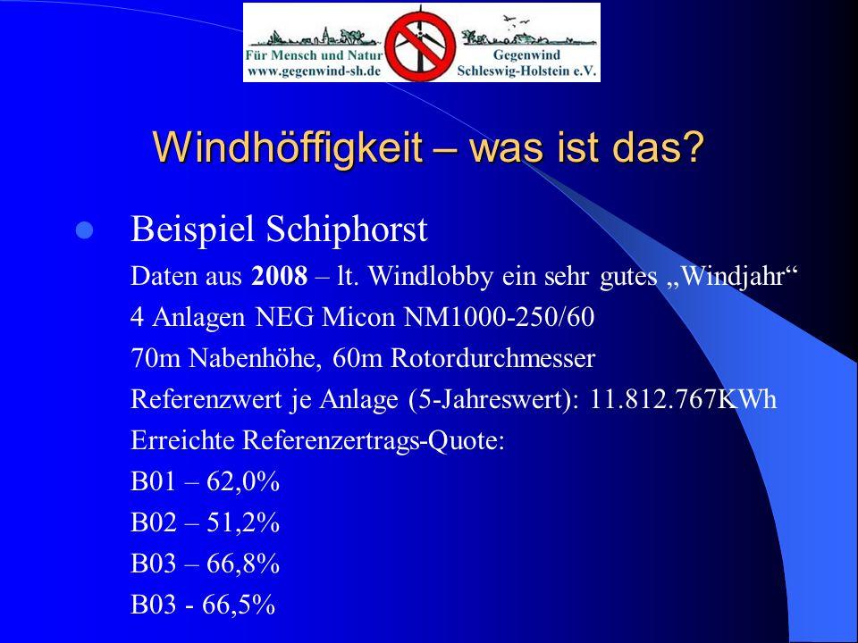 Windhöffigkeit – was ist das