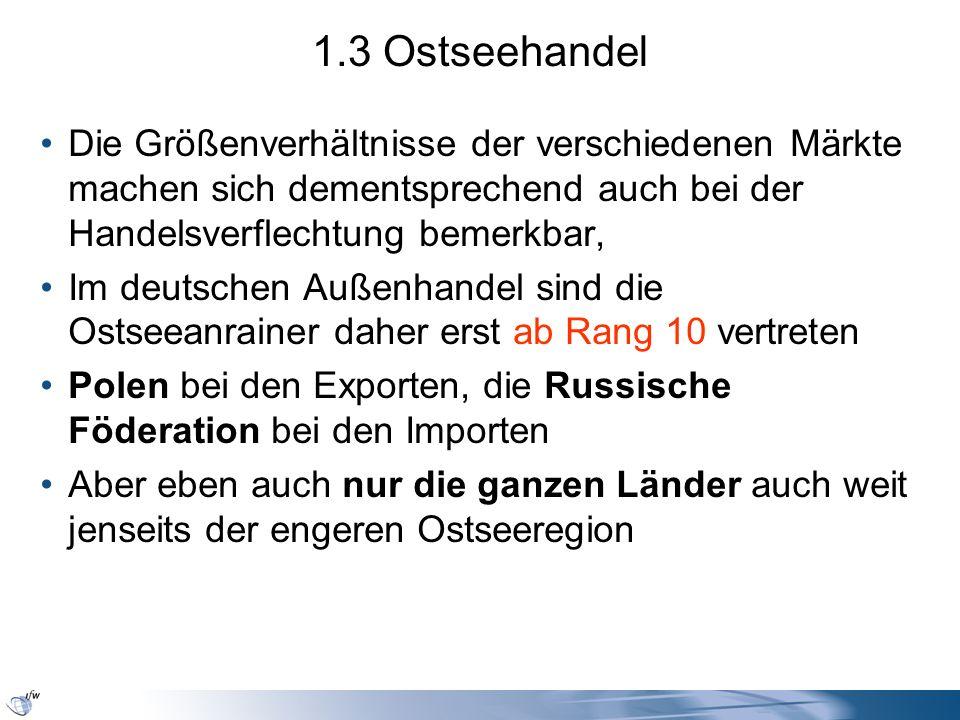 1.3 OstseehandelDie Größenverhältnisse der verschiedenen Märkte machen sich dementsprechend auch bei der Handelsverflechtung bemerkbar,