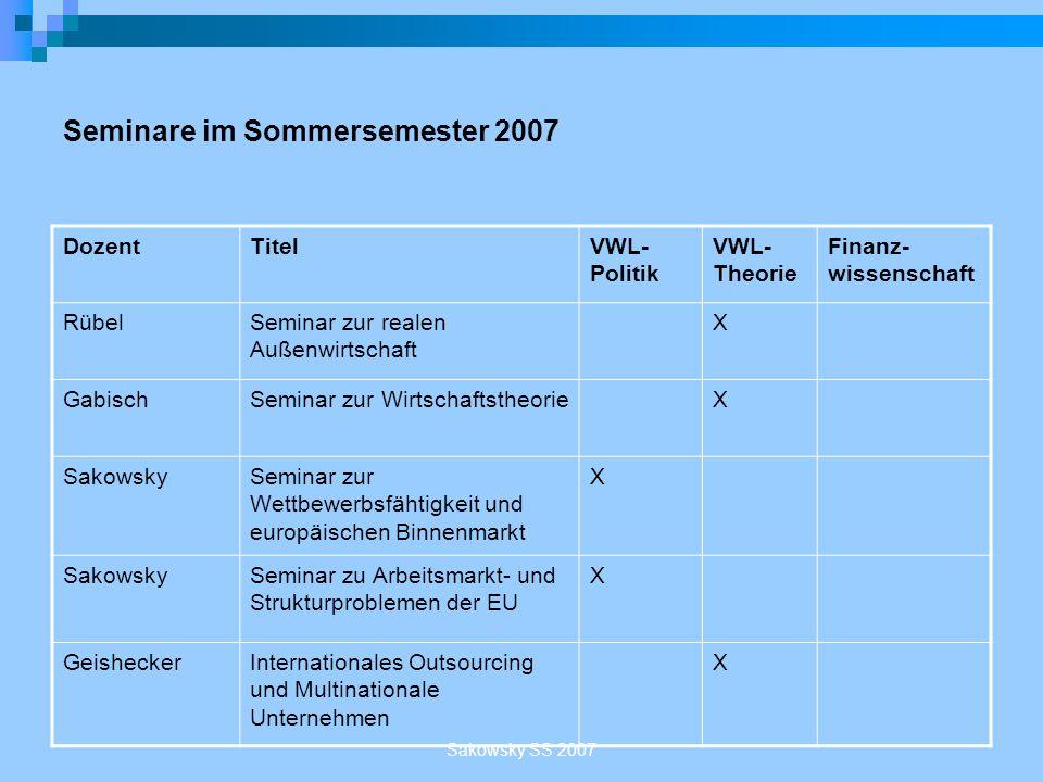 Seminare im Sommersemester 2007