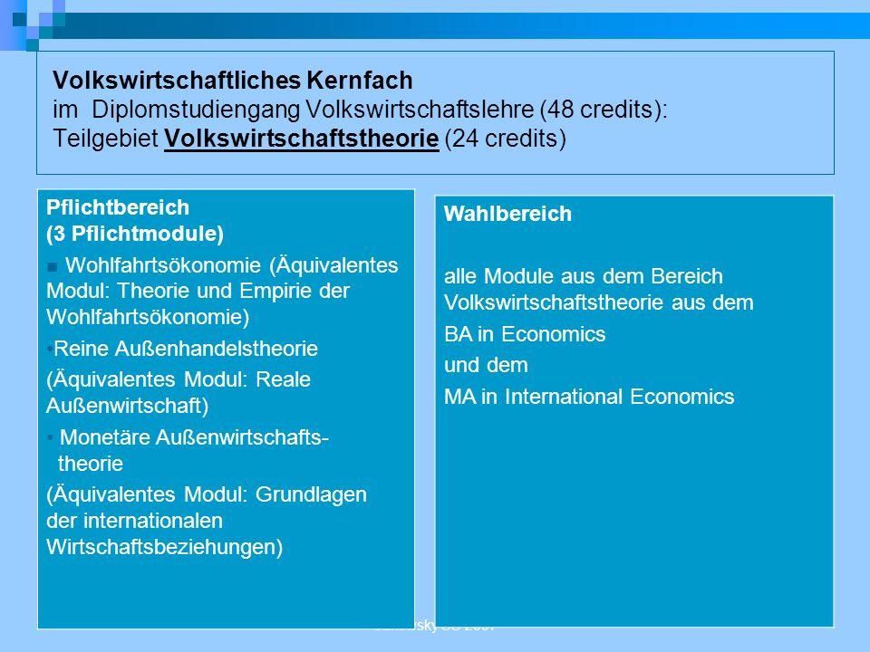 Volkswirtschaftliches Kernfach im Diplomstudiengang Volkswirtschaftslehre (48 credits): Teilgebiet Volkswirtschaftstheorie (24 credits)