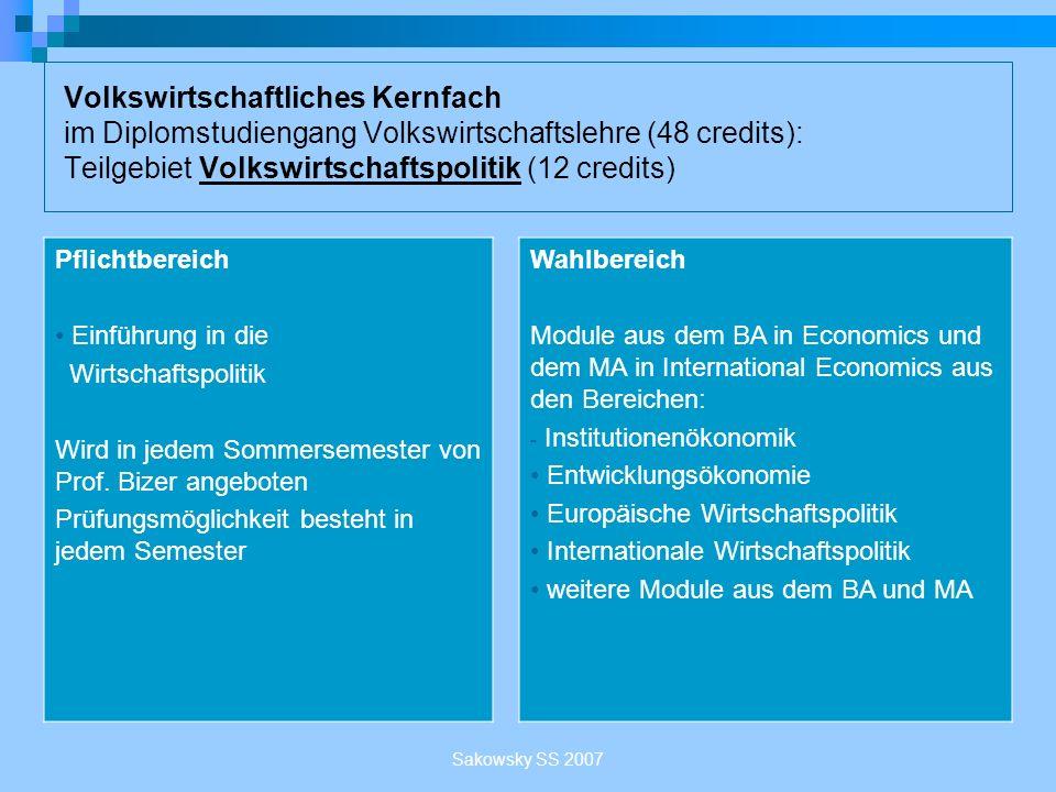 Volkswirtschaftliches Kernfach im Diplomstudiengang Volkswirtschaftslehre (48 credits): Teilgebiet Volkswirtschaftspolitik (12 credits)
