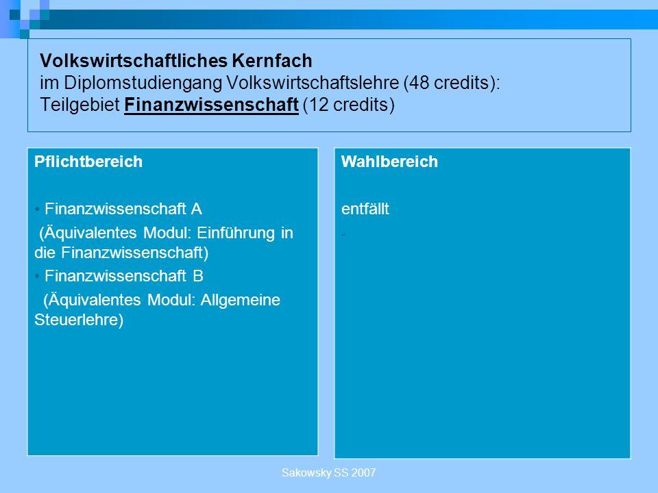 Volkswirtschaftliches Kernfach im Diplomstudiengang Volkswirtschaftslehre (48 credits): Teilgebiet Finanzwissenschaft (12 credits)