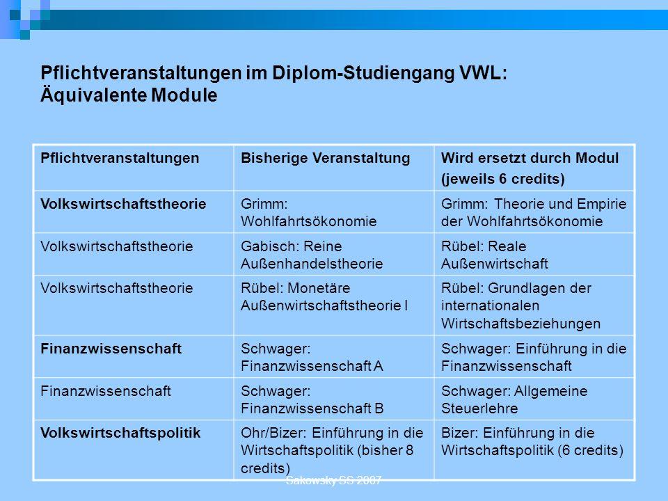 Pflichtveranstaltungen im Diplom-Studiengang VWL: Äquivalente Module