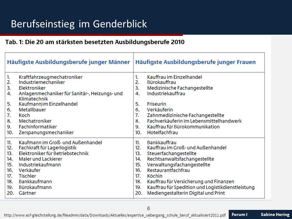 Berufseinstieg im Genderblick