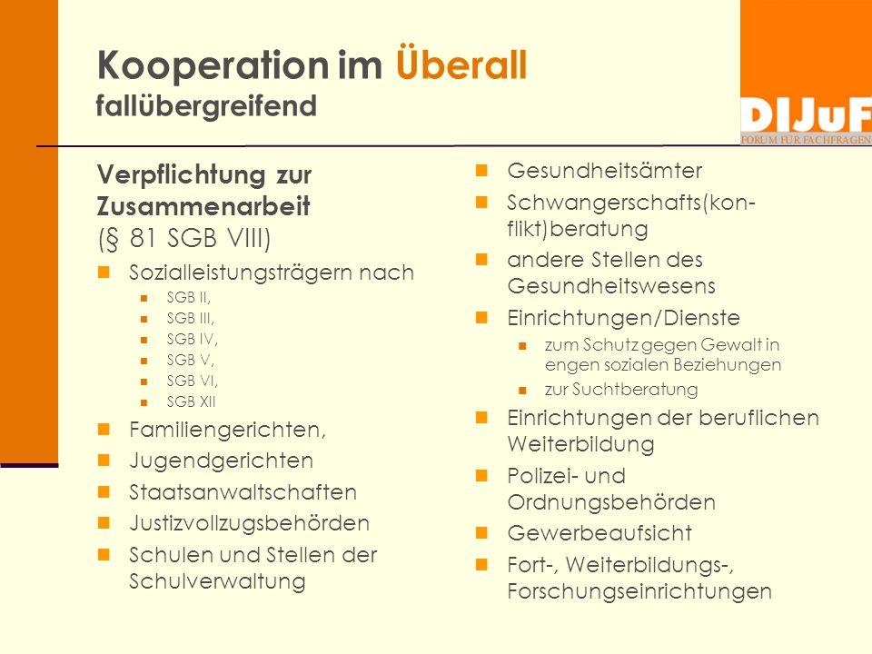 Kooperation im Überall fallübergreifend