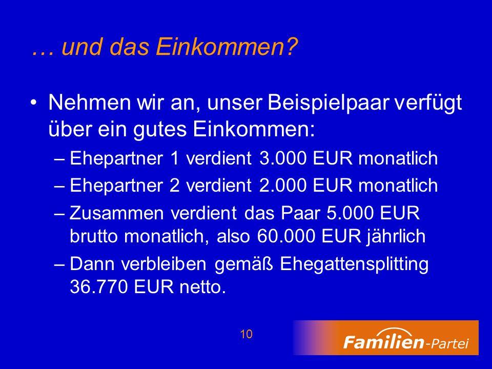 … und das Einkommen Nehmen wir an, unser Beispielpaar verfügt über ein gutes Einkommen: Ehepartner 1 verdient 3.000 EUR monatlich.