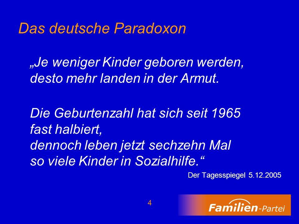 Das deutsche Paradoxon
