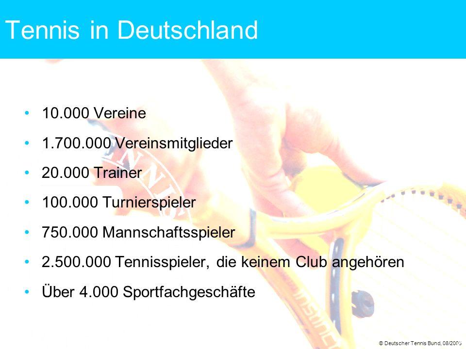 Tennis in Deutschland 10.000 Vereine 1.700.000 Vereinsmitglieder