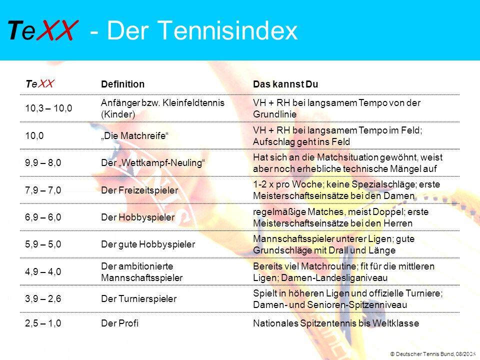 TeXX - Der Tennisindex TeXX Definition Das kannst Du 10,3 – 10,0