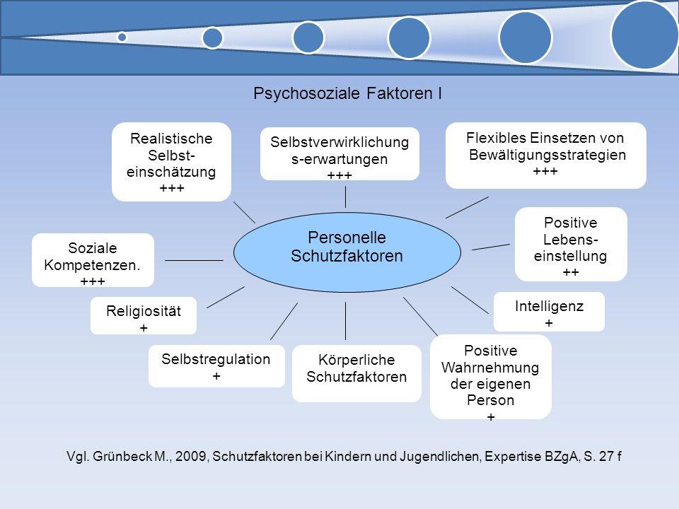 33 33 Psychosoziale Faktoren I Personelle Schutzfaktoren