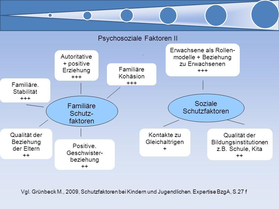 44 44 Psychosoziale Faktoren II Soziale Schutzfaktoren