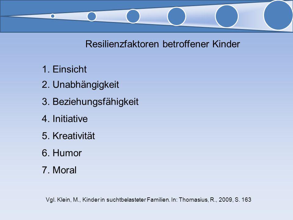 Resilienzfaktoren betroffener Kinder