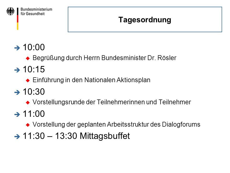 10:00 10:15 10:30 11:00 11:30 – 13:30 Mittagsbuffet Tagesordnung