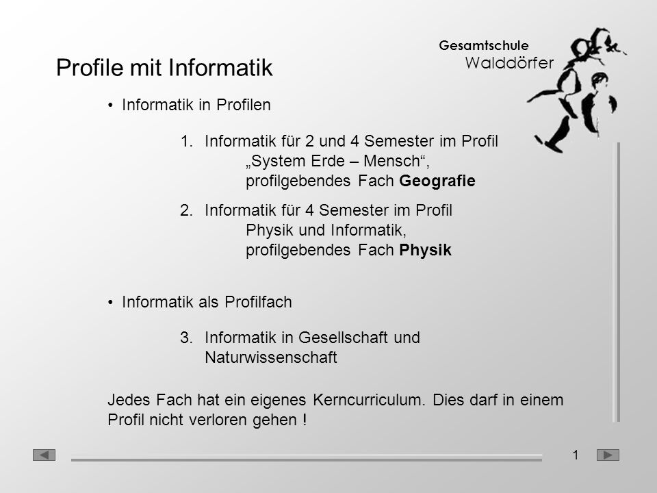 Profile mit Informatik