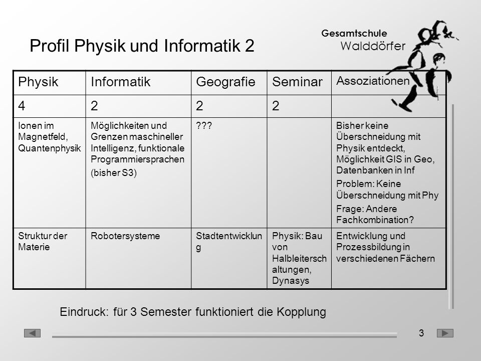 Profil Physik und Informatik 2
