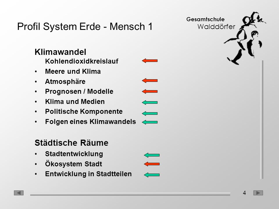 Profil System Erde - Mensch 1