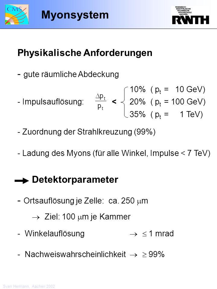 Myonsystem Physikalische Anforderungen gute räumliche Abdeckung