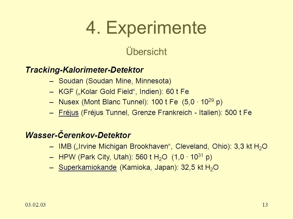 4. Experimente Übersicht