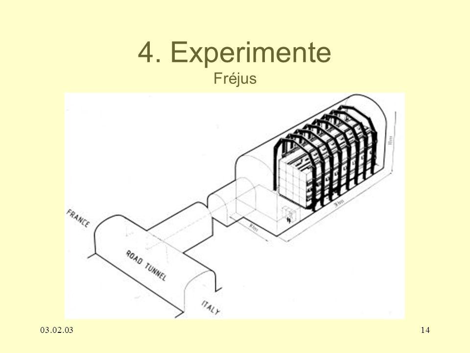4. Experimente Fréjus 03.02.03