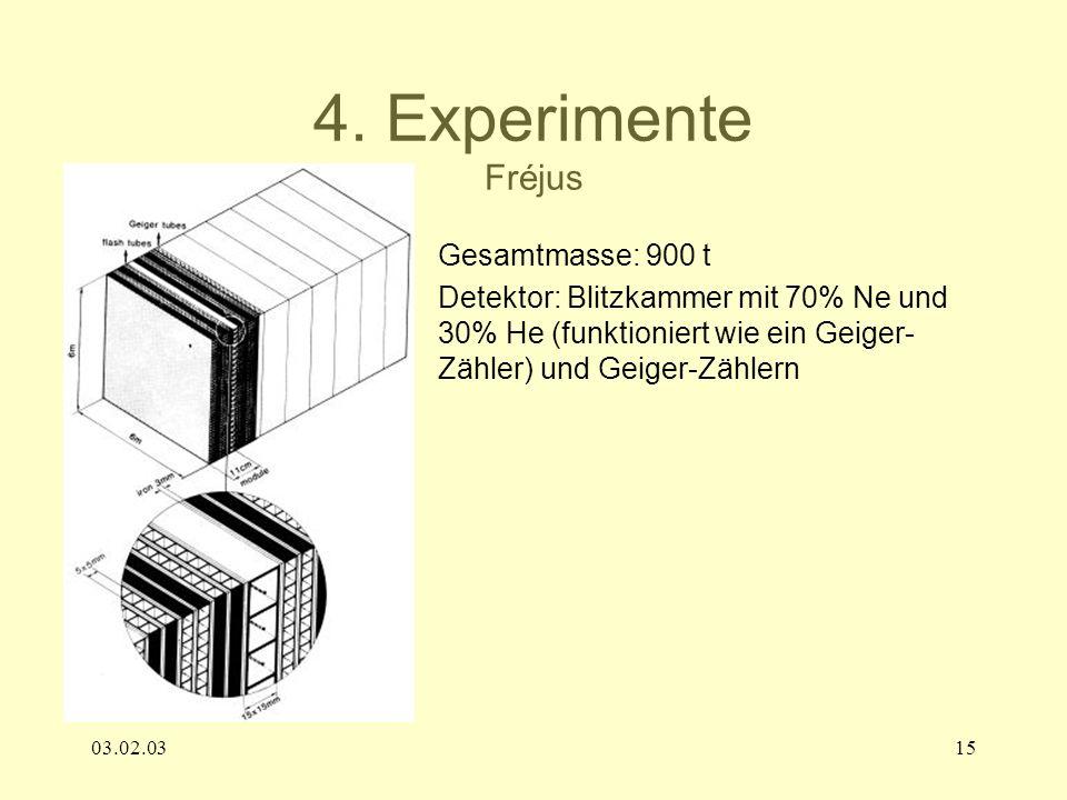 4. Experimente Fréjus Gesamtmasse: 900 t
