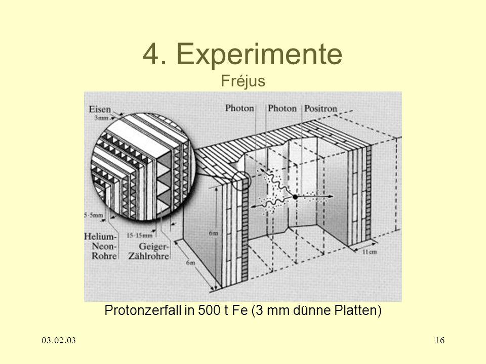 Protonzerfall in 500 t Fe (3 mm dünne Platten)