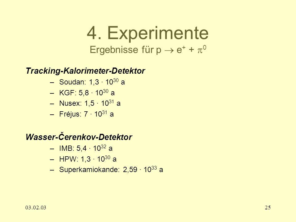 4. Experimente Ergebnisse für p  e+ + 0