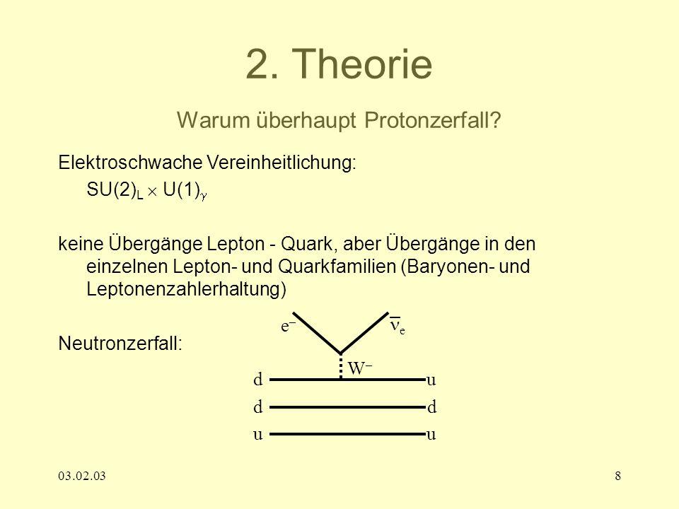 2. Theorie Warum überhaupt Protonzerfall