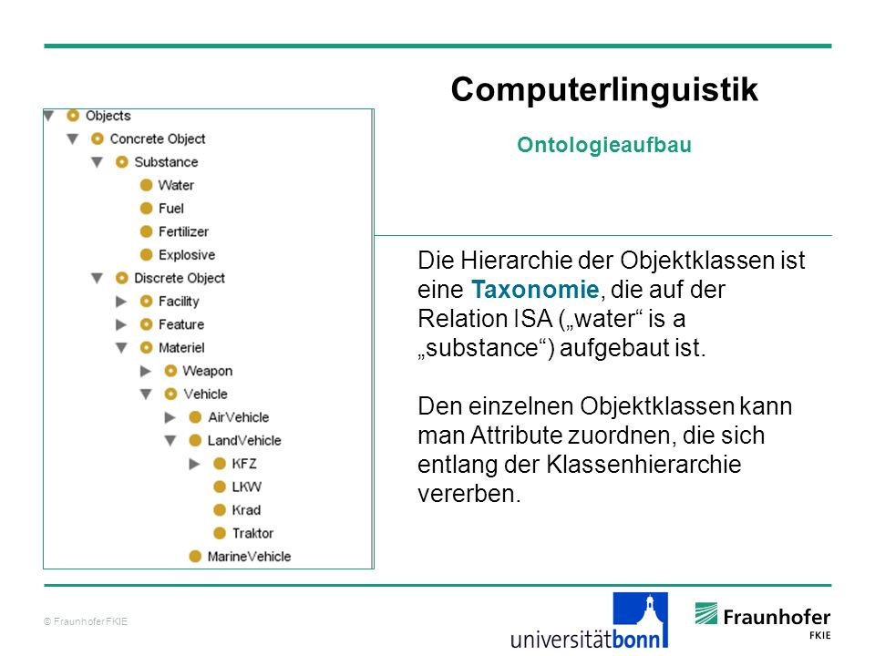 Computerlinguistik Ontologieaufbau.