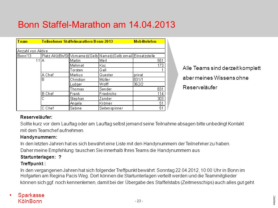 Bonn Staffel-Marathon am 14.04.2013