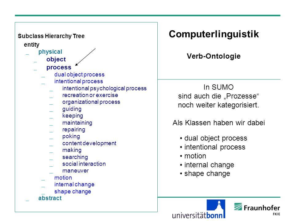 Computerlinguistik Verb-Ontologie