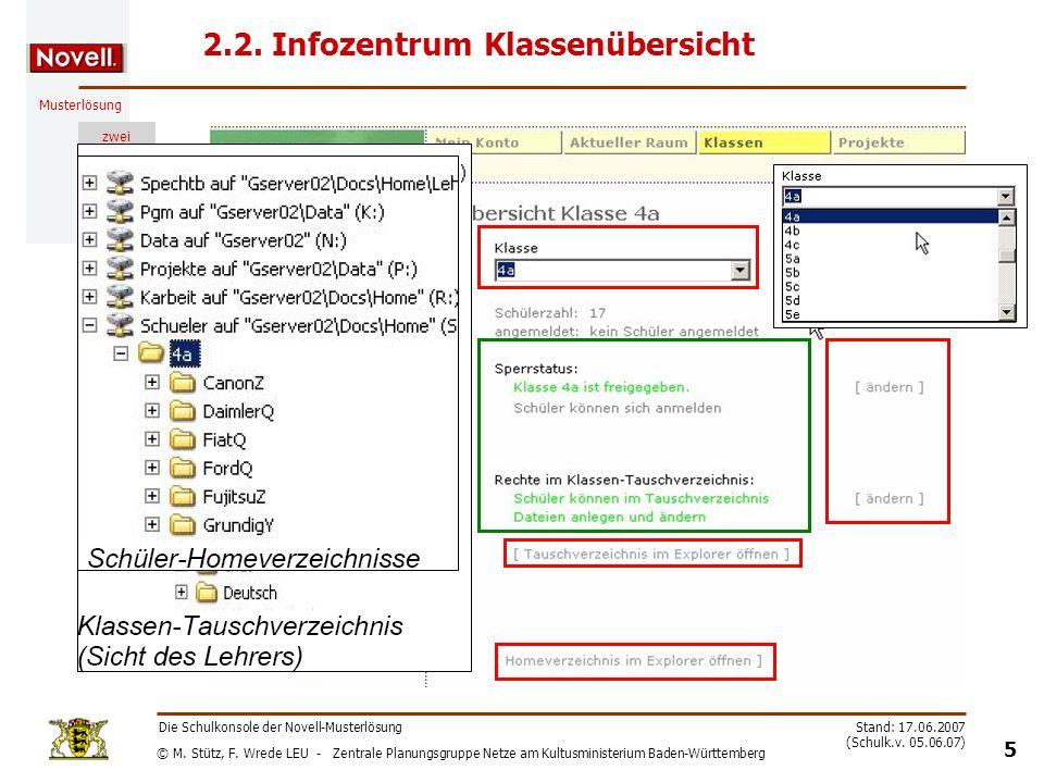 2.2. Infozentrum Klassenübersicht