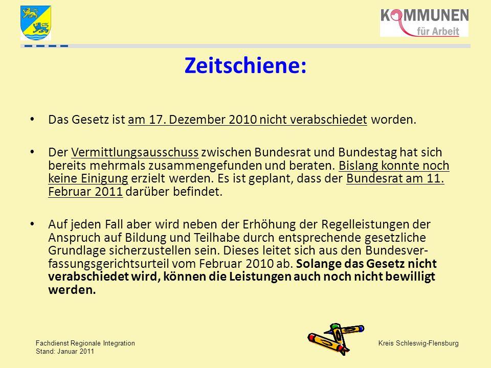Zeitschiene: Das Gesetz ist am 17. Dezember 2010 nicht verabschiedet worden.