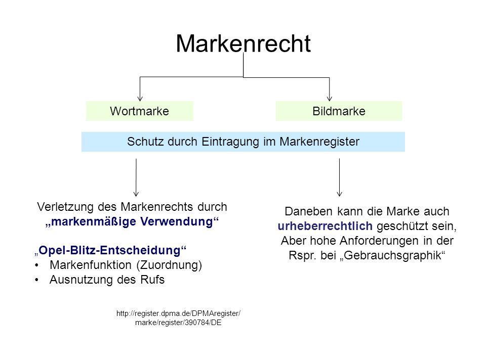 Markenrecht Wortmarke Bildmarke