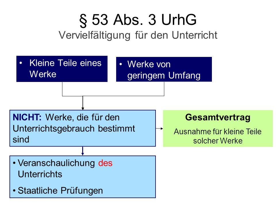§ 53 Abs. 3 UrhG Vervielfältigung für den Unterricht