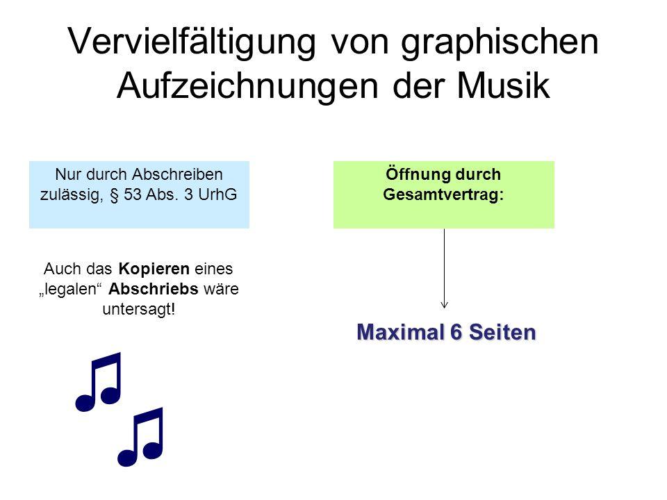 Vervielfältigung von graphischen Aufzeichnungen der Musik
