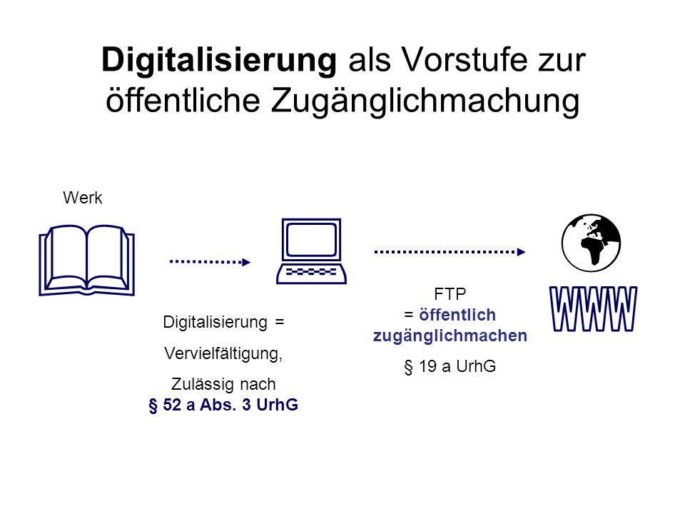 Digitalisierung als Vorstufe zur öffentliche Zugänglichmachung